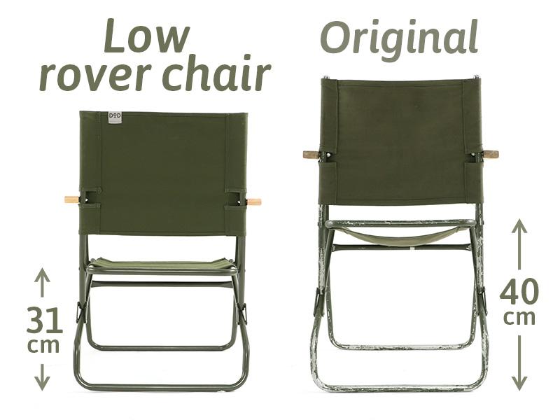 ローローバーチェアのメインの特徴(ローバーチェアをロースタイル化)