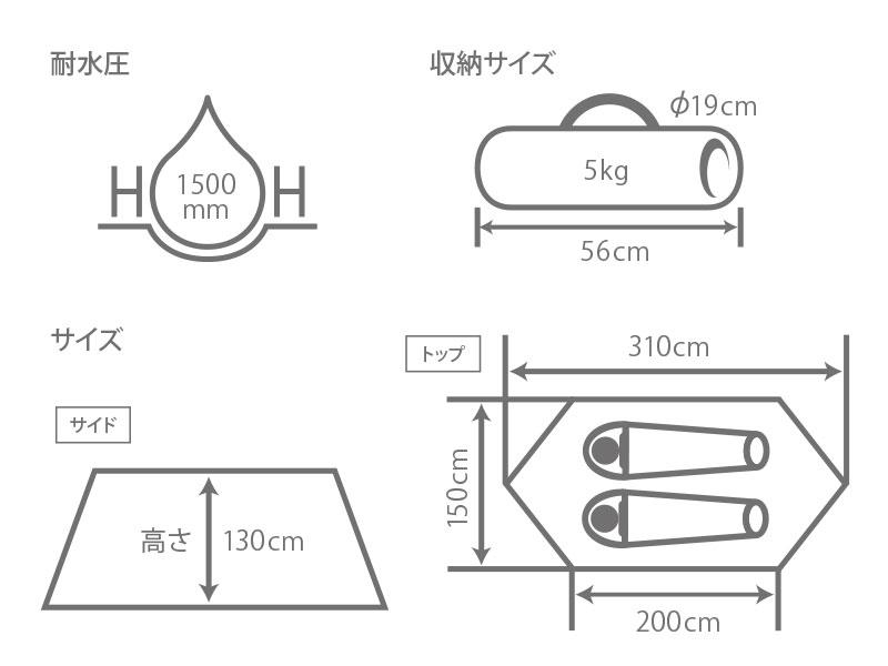 パップフーテントのサイズ画像