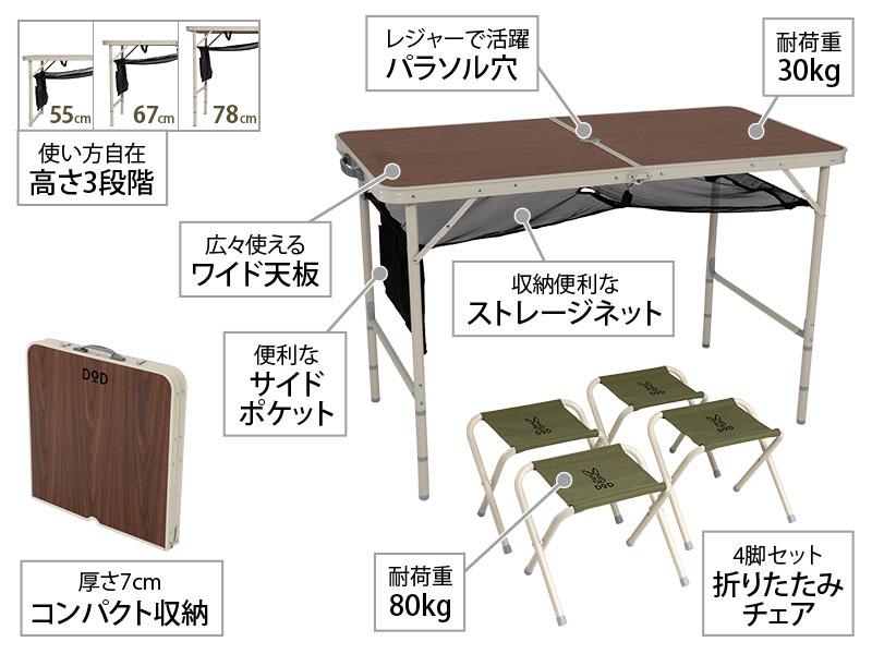 ハッピーテーブルセット の主な特徴