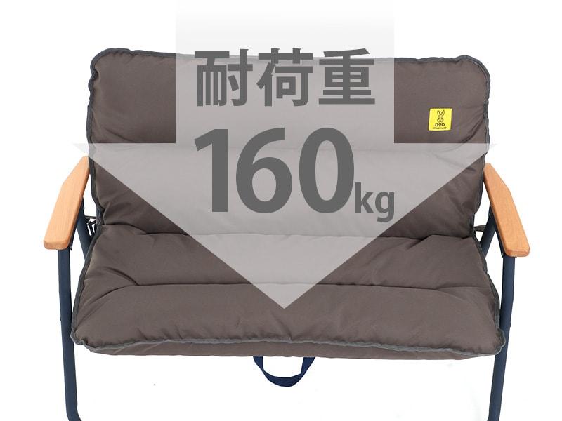 グッドラックソファの各部の特徴(耐荷重160kg)