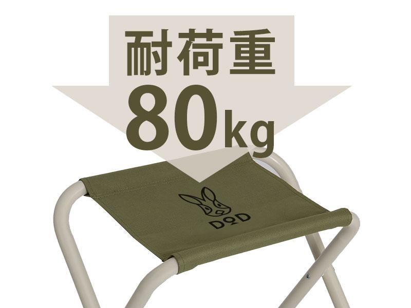 ハッピーテーブルセット の各部の特徴(耐荷重80kg(チェア))