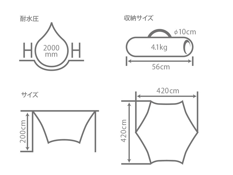 ブラックタープのサイズ画像