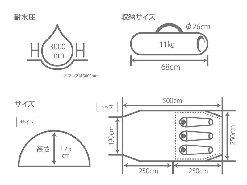 カマボコテントミニのサイズ画像
