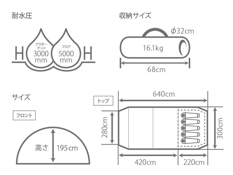 カマボコテント2のサイズ画像