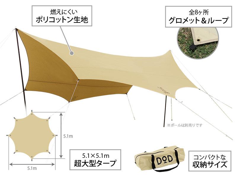 オクラタープの主な特徴