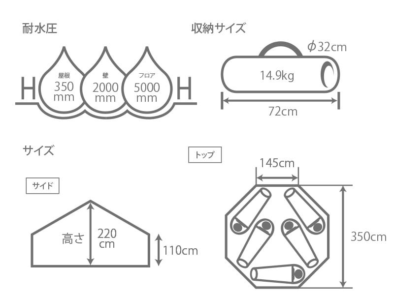 タケノコテントミニのサイズ画像