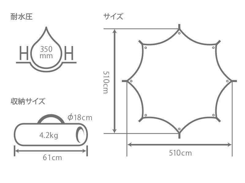 オクラタープのサイズ画像