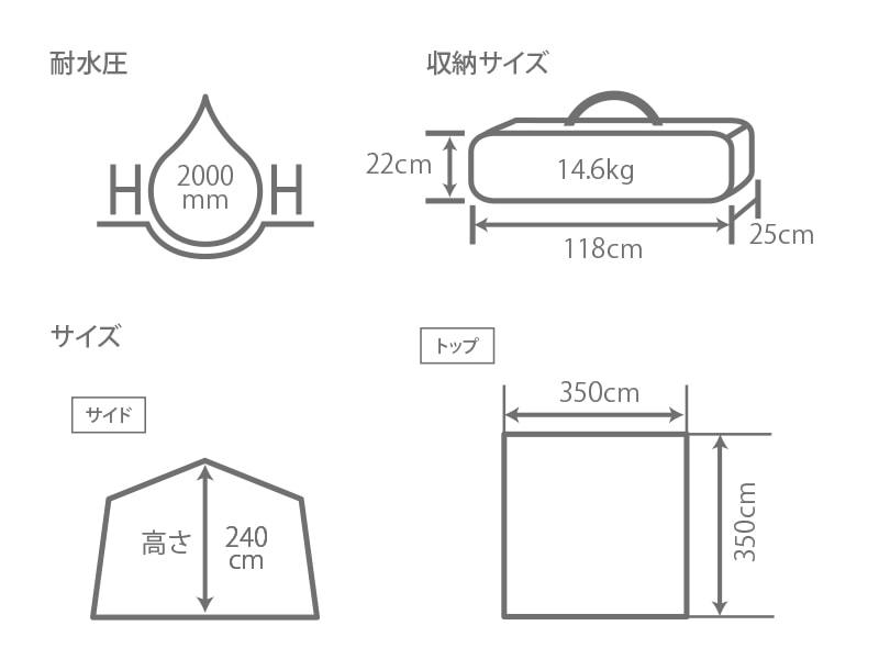 コネクタブルスクリーンタープ2のサイズ画像