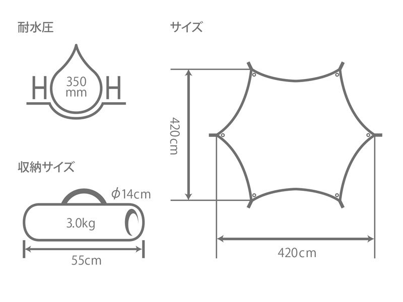 ヘーキサタープのサイズ画像