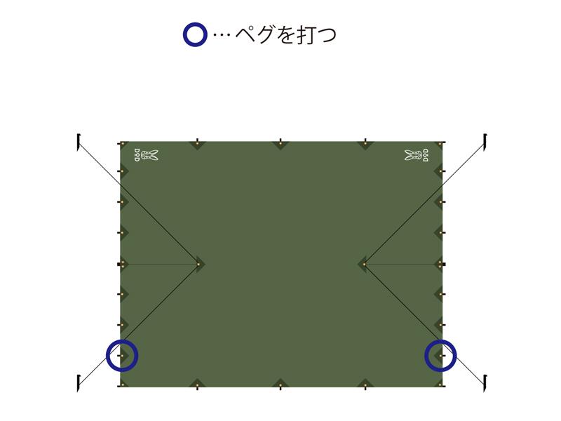 ヌノイチSベーシックスタイルの設営方法画像