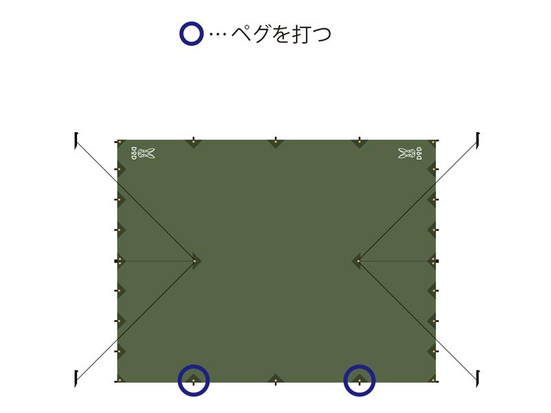 ヌノイチ(M)ベーシックスタイルの設営方法画像
