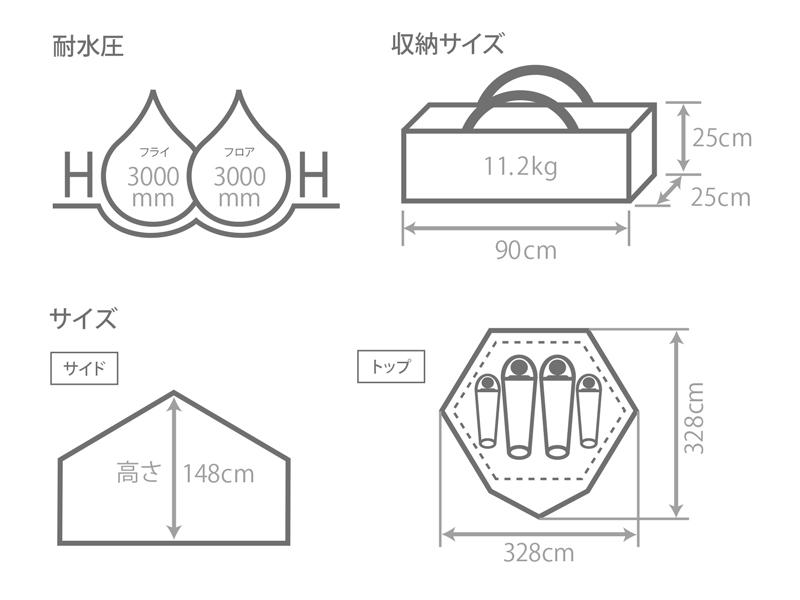 キノコテントのサイズ画像