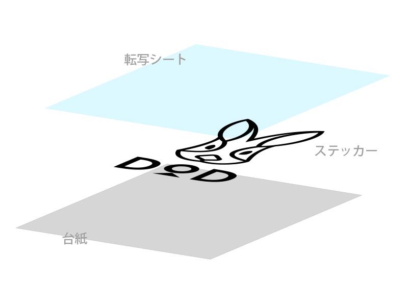 DODロゴステッカー4枚セット(S&M)のメインの特徴(ロゴ部分だけのカッティング構造)