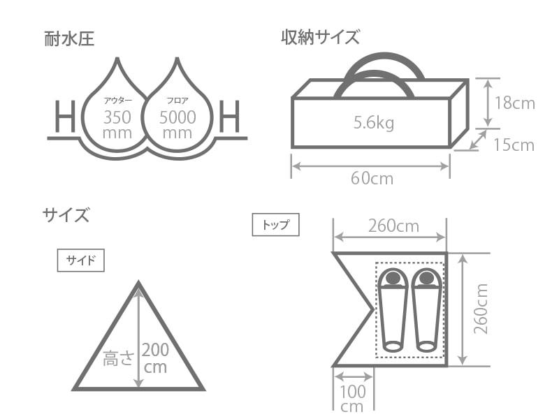 チマキテントのサイズ画像