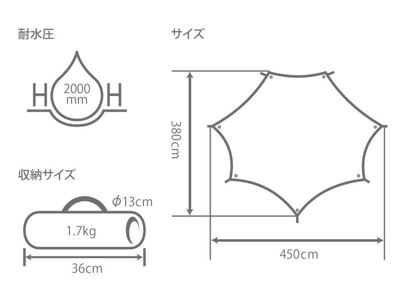 ビートルタープのサイズ画像