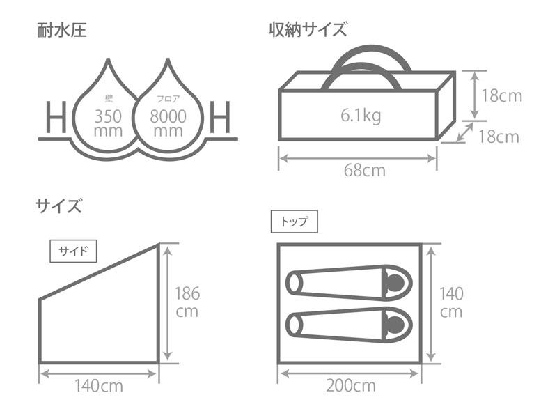 TCサイドテントMのサイズ画像