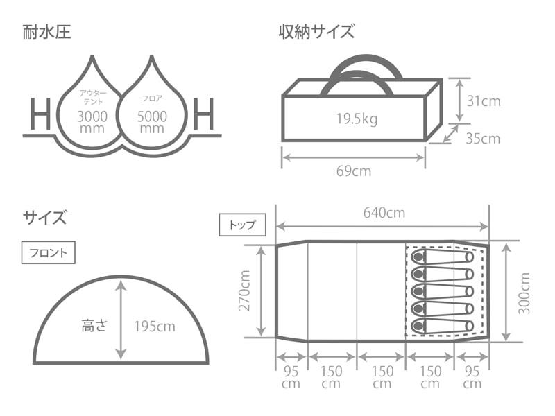 カマボコテント3Mのサイズ画像