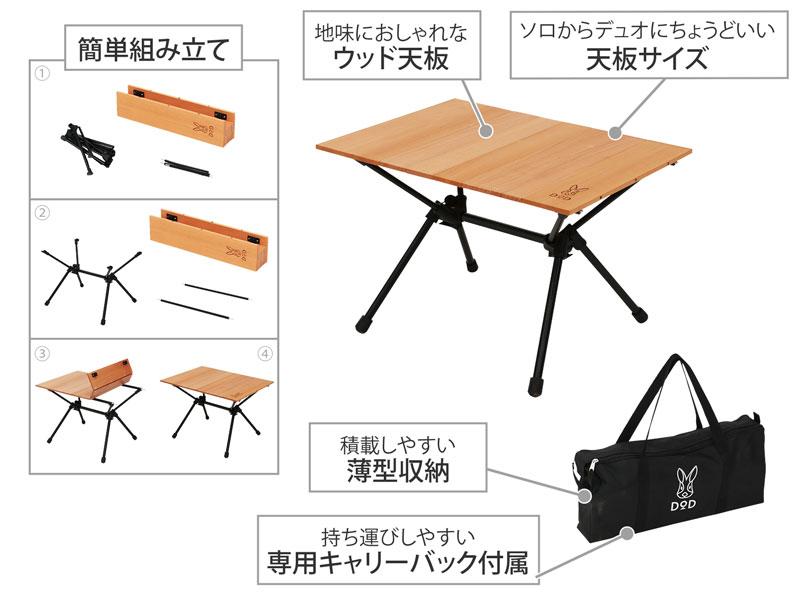 ジミニーテーブルSの主な特徴