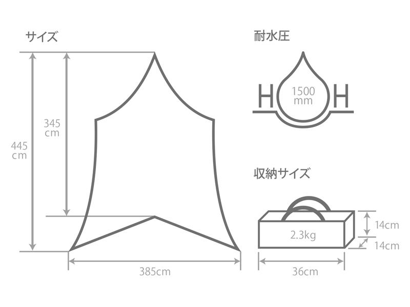 オーマイロンリナイイッツマイライフタープのサイズ画像