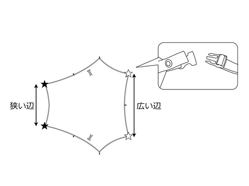 カートゥギャザータープの組立/設営方法