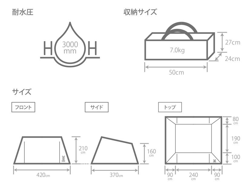 ヨンヨンベースのサイズ画像