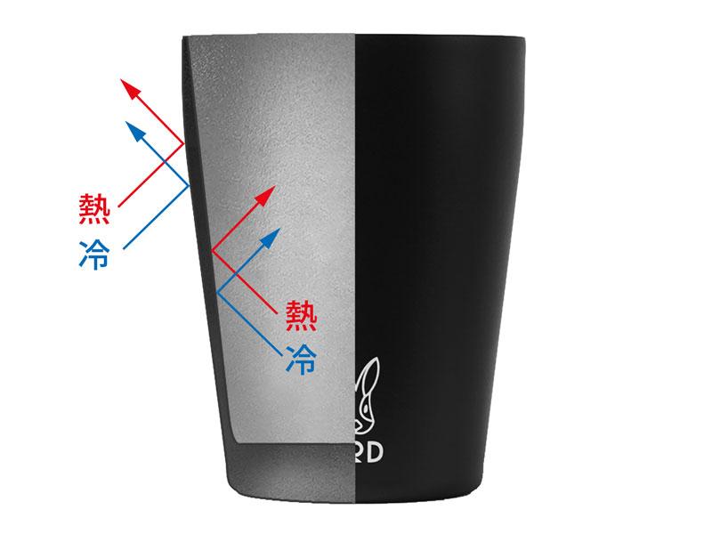 マグ・ウサーモの各部の特徴(真空断熱ダブルウォール)